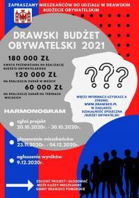 Rusza kolejna edycja Budżetu Obywatelskiego na 2021